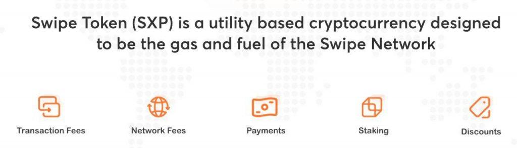 swipe-token-utilities
