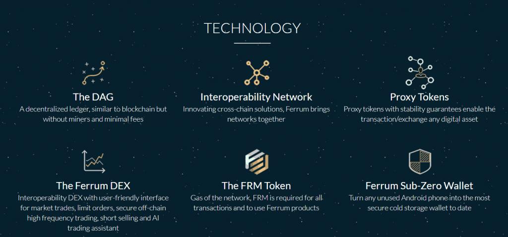 Ferrum-Network-Technology
