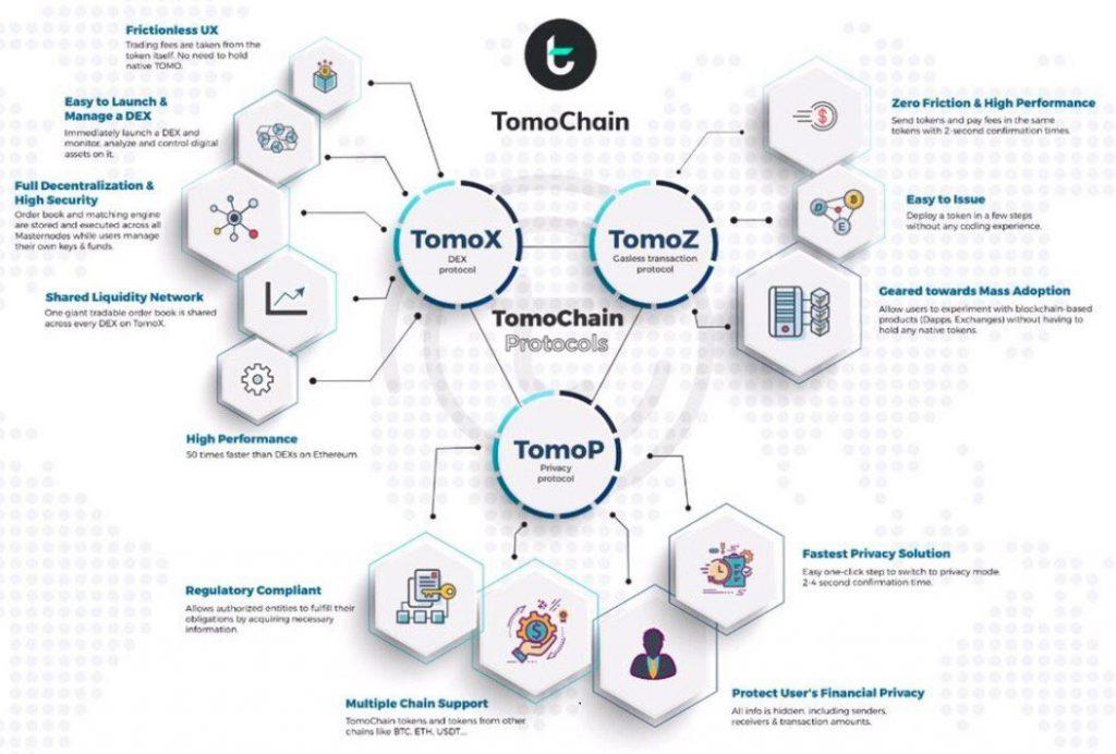 tomo-work