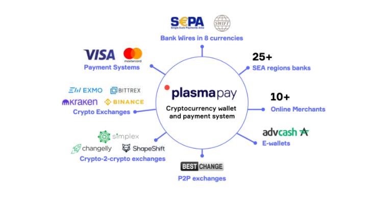 PlasmaPay functies