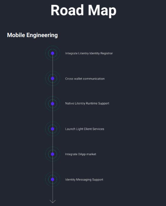 Roadmap mobile engineering