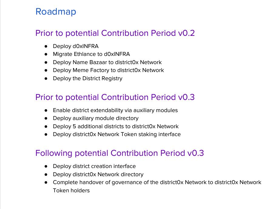 Roadmap van district0x